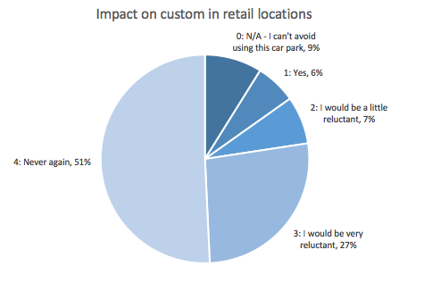 impact_retail